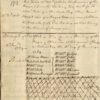 Sale of a Slave in Hertford, 1768 - A boy called Howard
