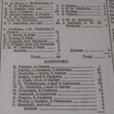 Scorecard for the game