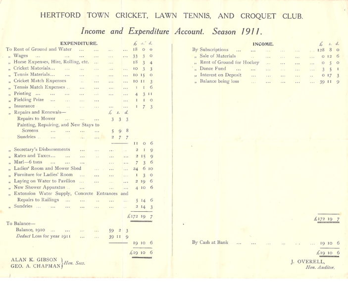 Income and Expenditure Account for 1911 AGM