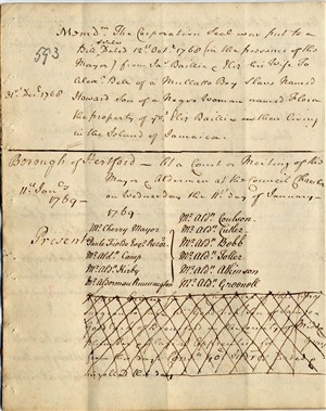 Hertford Borough Records, 31 December 1768 | Hertfordshire Archives and Local Studies